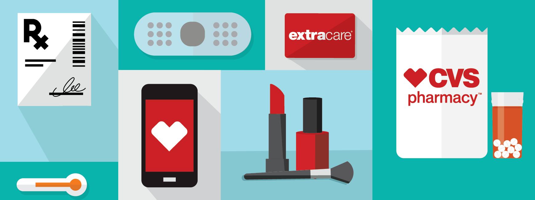 CVS Pharmacy ExtraCare Program