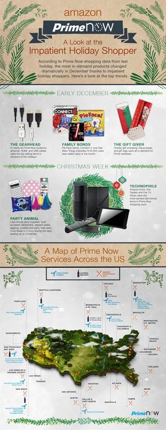 Amazon Prime Now Shopping Data 2016