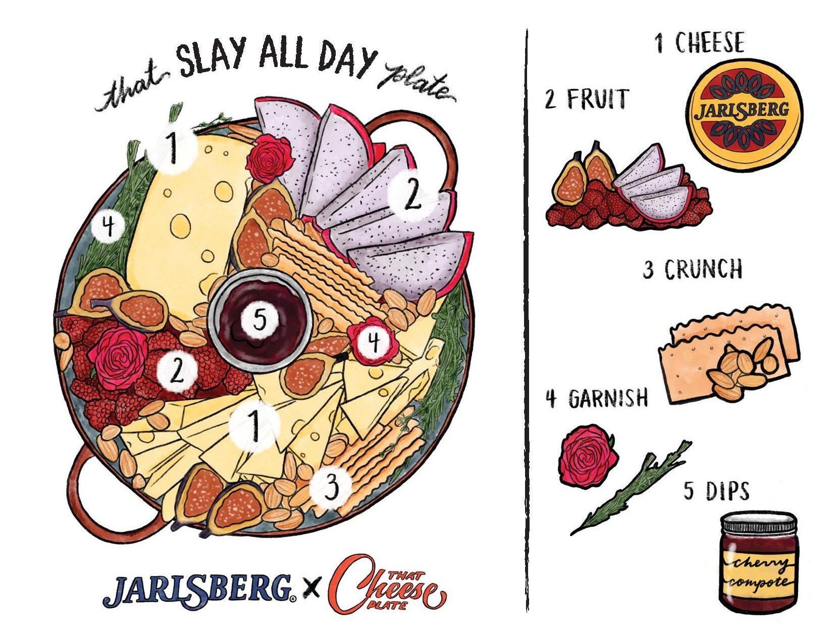Jarlsberg That Slay All Day Plate Cheese by Numbers